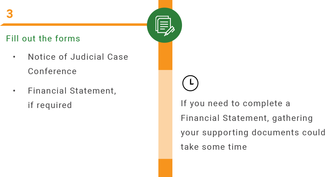 Fill out the forms (Notice of Judicial Case Conference, and Financial Statement, if required). If you need to complete a Financial Statement, gathering your supporting documents could take some time.