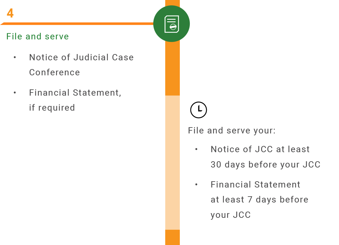 File and serve (Notice of Judicial Case Conference, and Financial Statement, if required). File and serve your: Notice of JCC at least 30 days before your JCC, and your Financial Statement at least seven days before your JCC