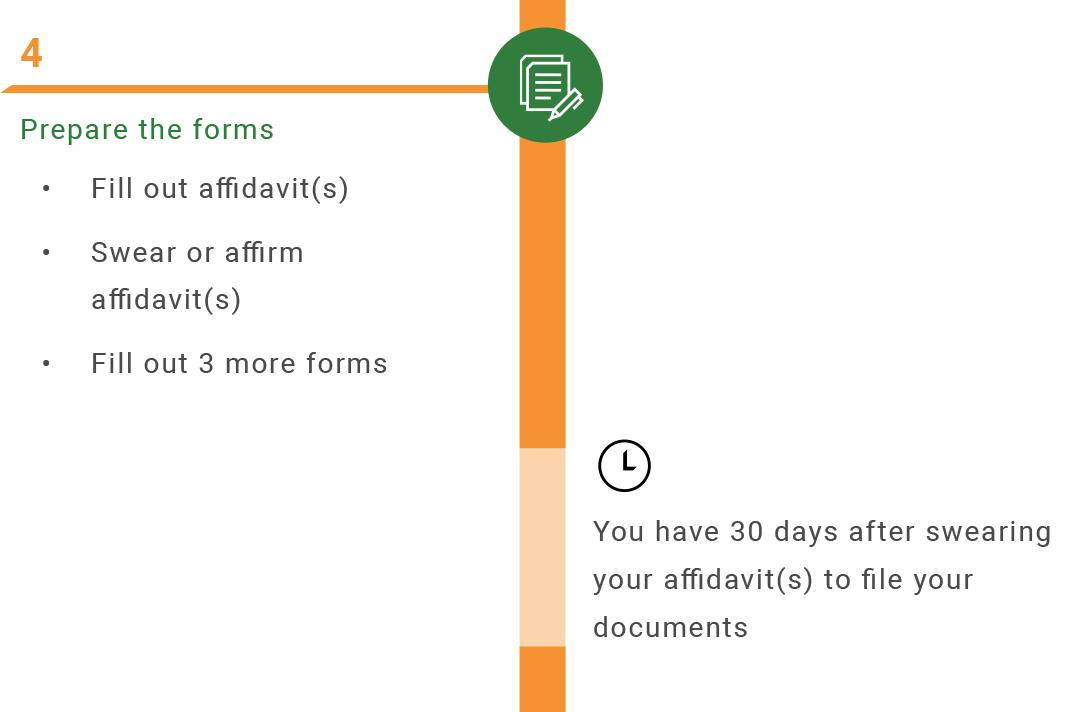 Step 4: Prepare the forms (Fill out affidavit(s). Swear/affirm affidavit(s). Fill out three more forms). You have 30 days after swearing your affidavit(s) to file your documents.